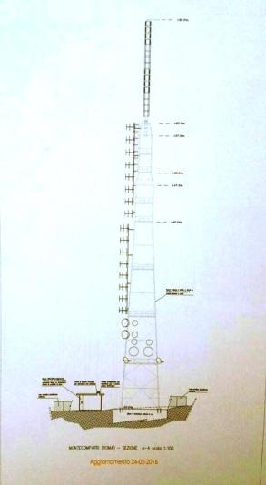 antenna progetto